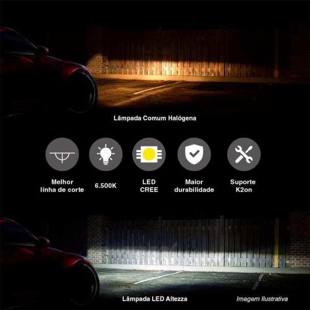 Linha de corte; diferença entre lâmpada comum e LED