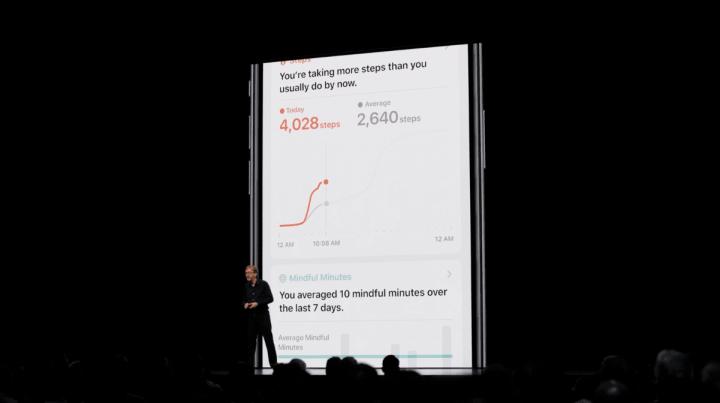 Resumão WWDC 2019: iOS 13, Mac Pro 2019 e tudo o que rolou no evento 8
