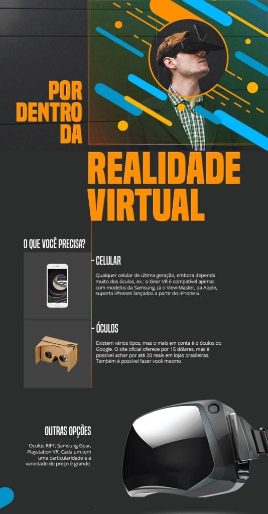 Realidade Virtual pode ser impulsionada com chegada da conexão 5G 6