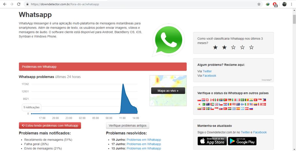 Página do WhatsApp no Downdetector, mostrando as notificações de problemas do WhatsApp.
