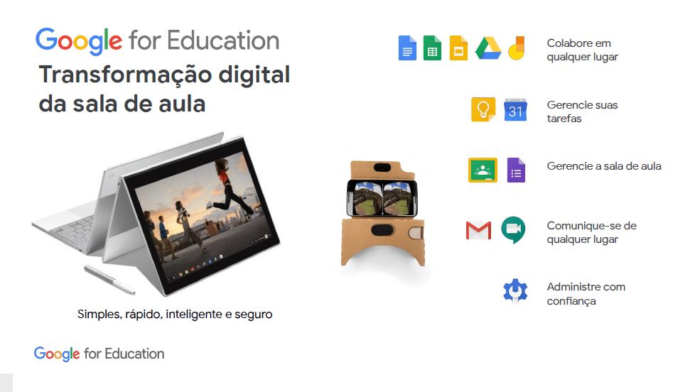 G Suite e Chomebooks  fazem parte do Google for Education