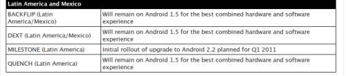 milestone update 500x110 - Motorola atualizará Milestone!