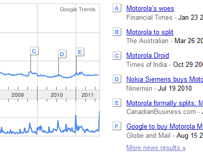 GS07 - Google Search: 10 dicas para melhorar seus resultados