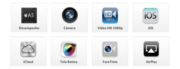 Captura de Tela 2011 12 15 às 21.55.02 610x234 - iPhone 4S: mesma aparência, novas funcionalidades