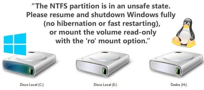 NTFS WINDOWS 8 LINUX