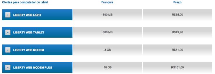Planos de internet TIM para modems