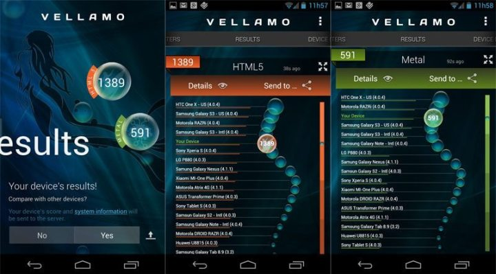 N4 bench vellamo 720x399 - Review: LG Nexus 4 (E960)
