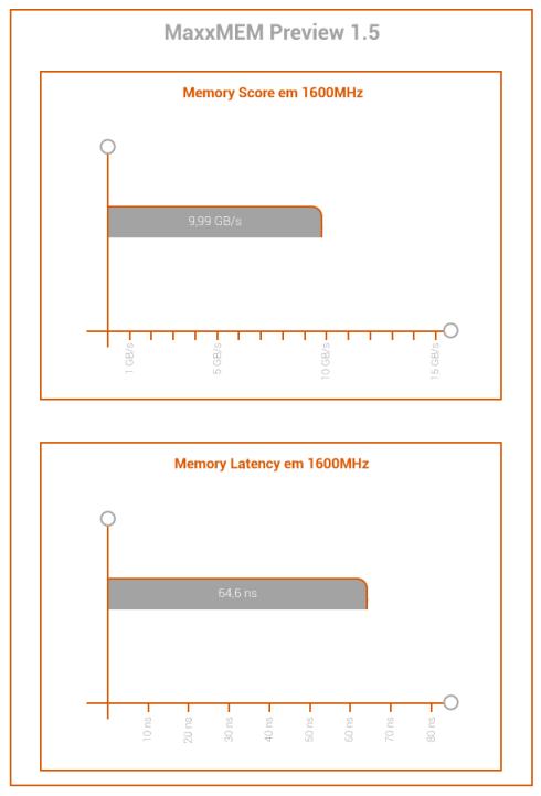 MaxMEM Preview 1.5 (1600MHz)