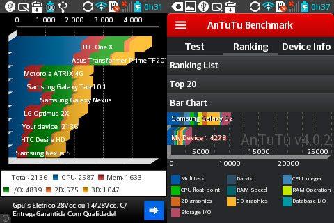 benchmark - Review: LG Optimus L3 II (E425f)
