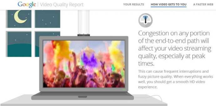 Google Video Quality Report