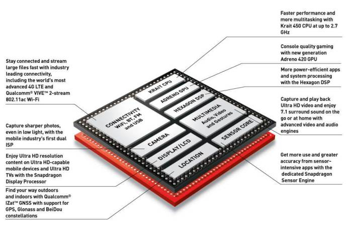 snapdragon-805-soc-image-update