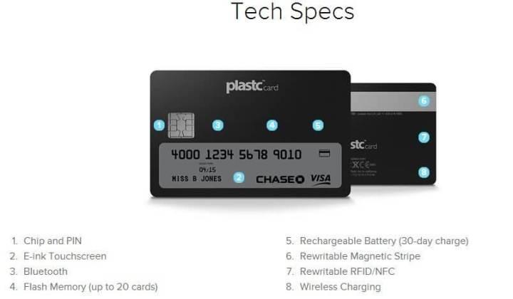 plastc cards e tecnologias 2 720x420 - Empresa americana cria Cartão Universal com tela e-ink