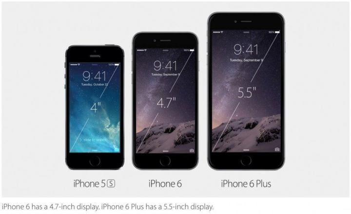 apple iphone 5s iphone 5 iphone 6 iphone 6 plus comparativo comparison 720x440 - Review-combate: iPhone 6 vs. iPhone 6 Plus