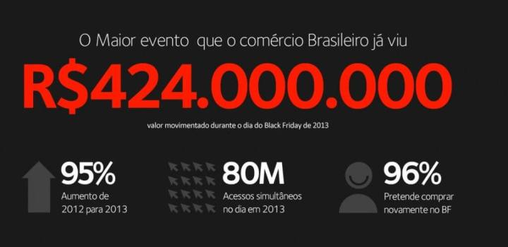 black-friday-brasil-2015