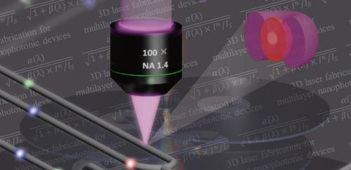 zongsong gan laser - Cientista grava 1.000 Terabytes num simples DVD