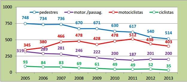 grafico cet - Volvo LifePaint: Spray reflexivo para tornar ciclismo mais seguro