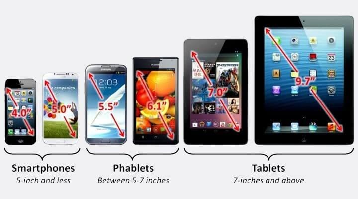 smt-mobile-Comparison