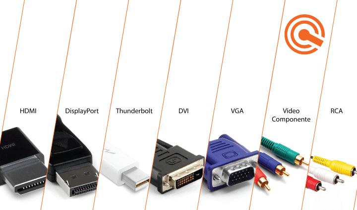 Conectores Conectors HDMI Conector DisplayPort RCA VGA USB MHL DVI