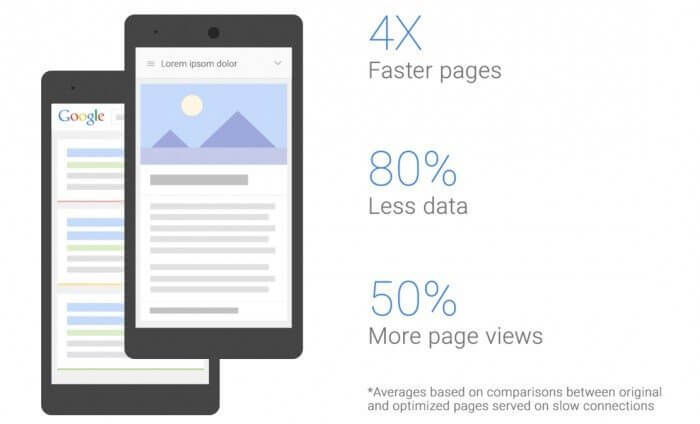 google pages faster 700x424 - Android irá acelerar o carregamento dos sites em conexões lentas no Brasil