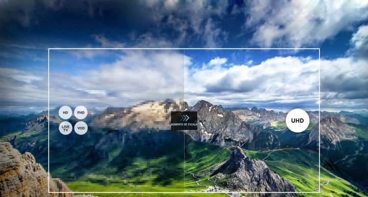 Escolha entre conteúdo 4K ou Full HD com upscaling de resolução