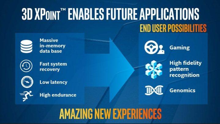 smt 3d xpoint p2 720x406 - Intel e Micron anunciam memórias 3D XPoint, mil vezes mais rápidas que SSDs atuais