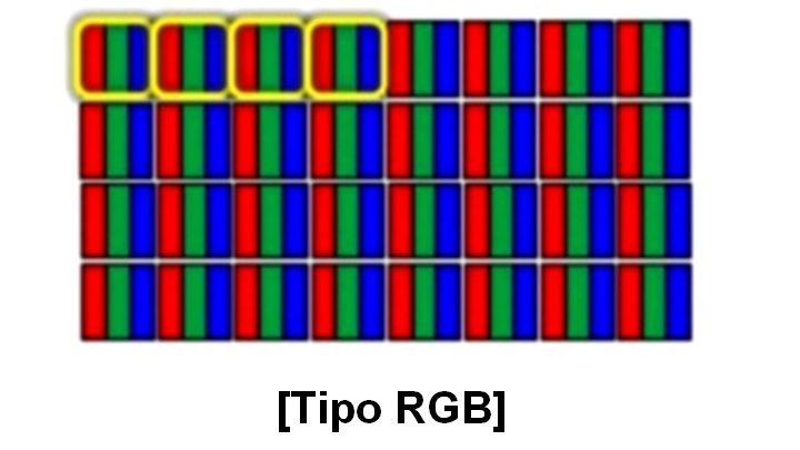 smt tvuhd rgbtype2 720x405 - Afinal, como reconhecer uma TV UHD (4K)?