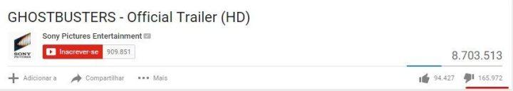 """as caca fantasmas deslikes 720x129 - O trailer de """"As caças-fantasmas"""" foi tão ruim assim, ou Hollywood está precisando se renovar?"""