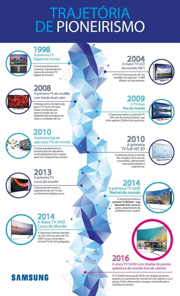 Samsung_Look_First_Infographic_v7
