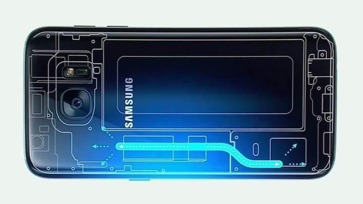 smt-GalaxyS7-Performance