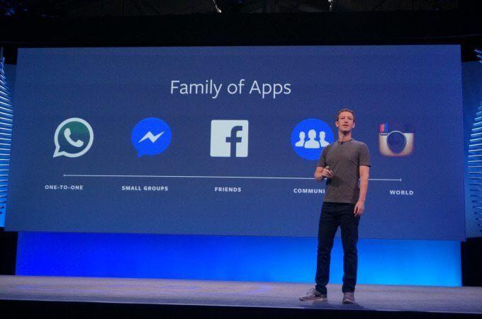 familia de apps de mark zuckerberg - Usuários passam em média 50 minutos por dia no Instagram, Messenger e Facebook