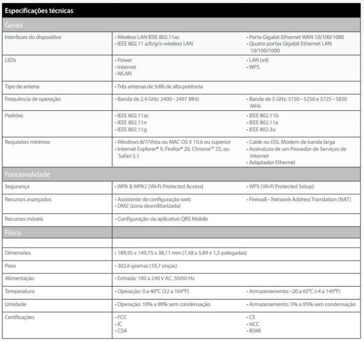 review dlink dir 859 especificacoes 1 720x677 - Review: Roteador D-LINK DIR-859