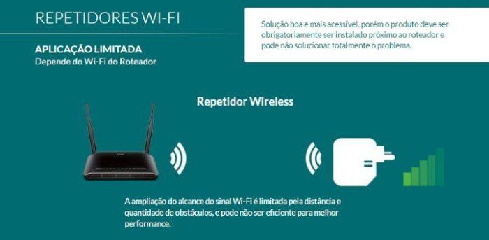 repetidor-wifi