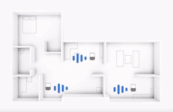 Google Home varios 720x464 - Google Home leva o Google Assistente a todos os cômodos da sua casa