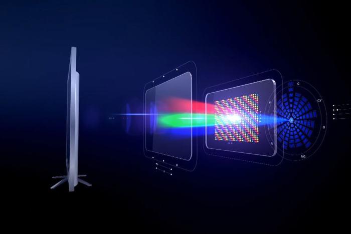 Pontos Quanticos LED 720x480 - Pontos Quânticos: entenda como funciona essa tecnologia