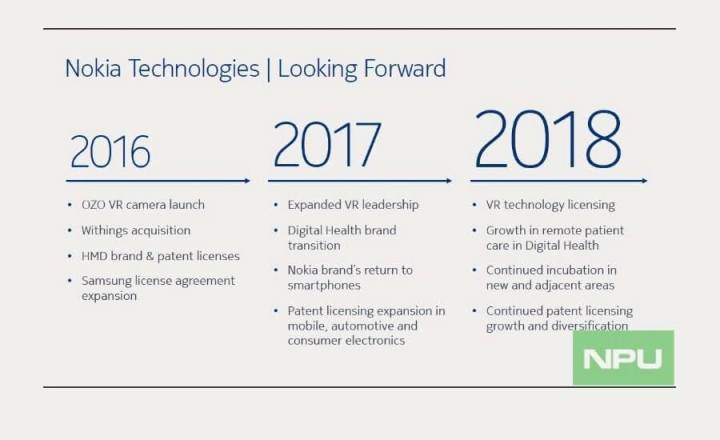 nokia-technologies-2017-global-launch