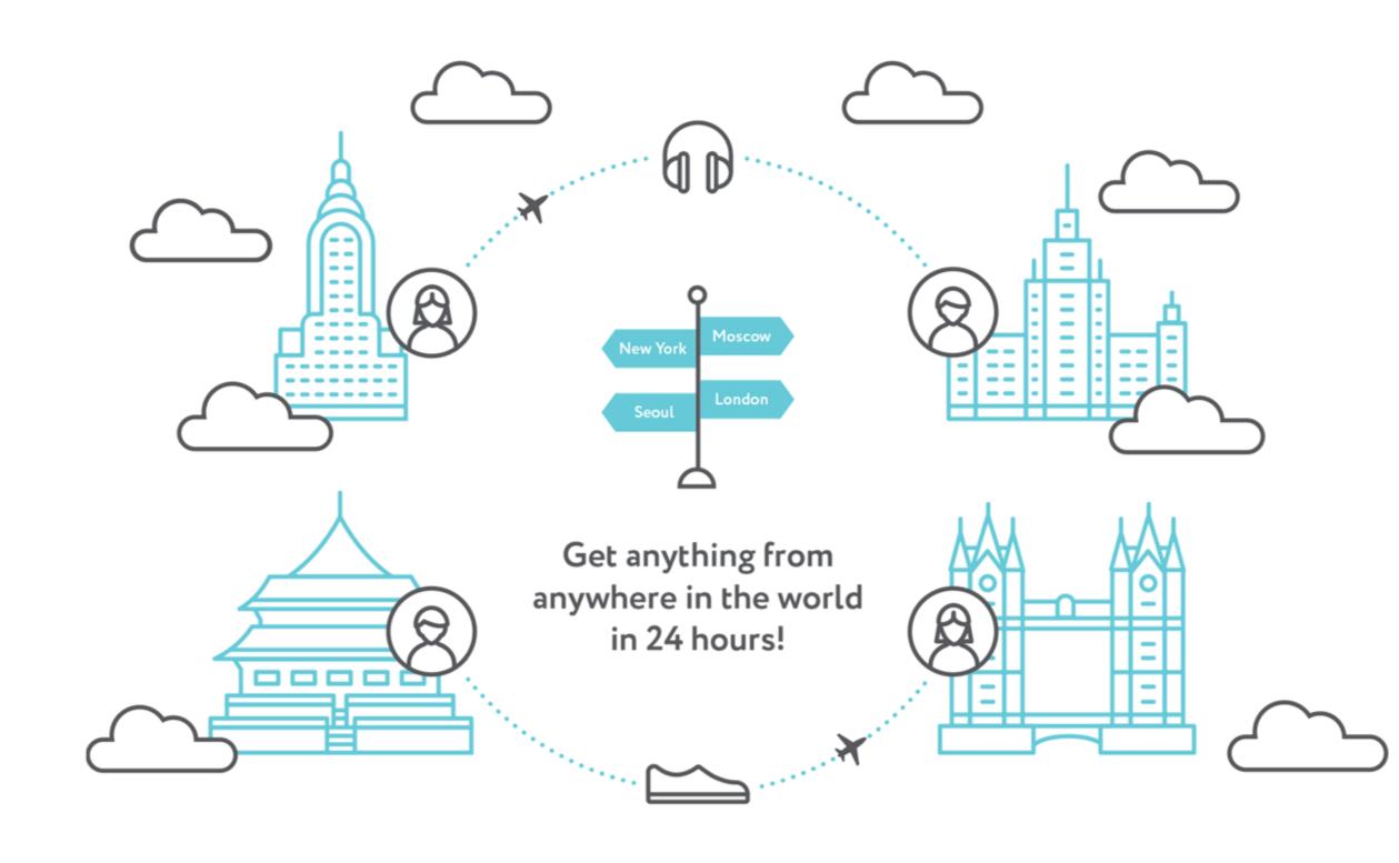 Grabr illustration - Com ajuda de quem já está viajando, site permite comprar qualquer coisa de qualquer lugar