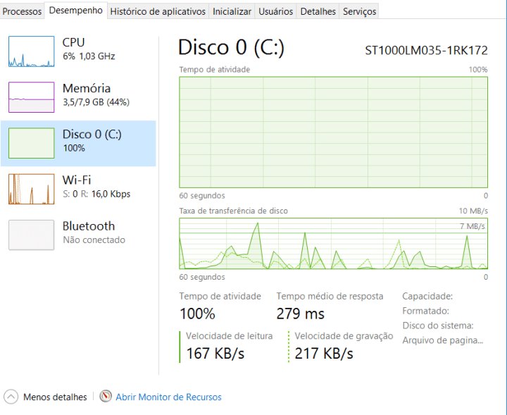 Disco rígido com 100% de uso no Windows 10