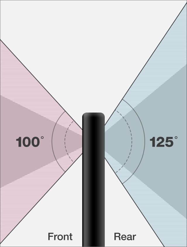 ângulos de visão LG G6