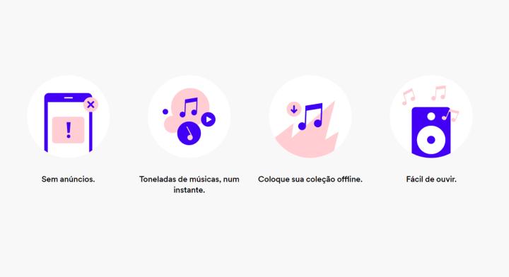 Características do plano premium do Spotify