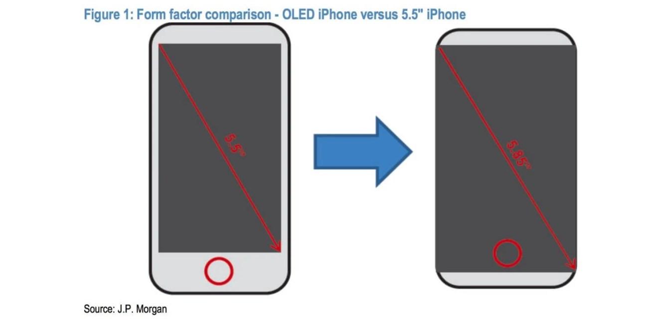 Próximo iPhone da Apple pode vir com AirPods incluso