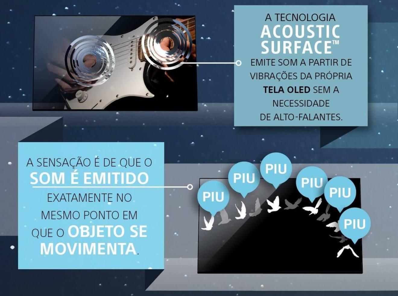 banner tv 2 - TV da Sony com tela que produz som é lançada no Brasil