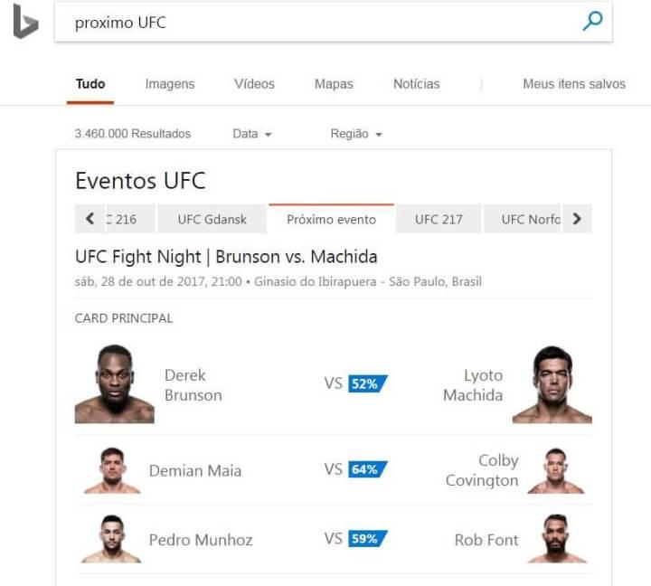 Bing desenvolve I.A capaz de prever resultado de lutas do UFC 8