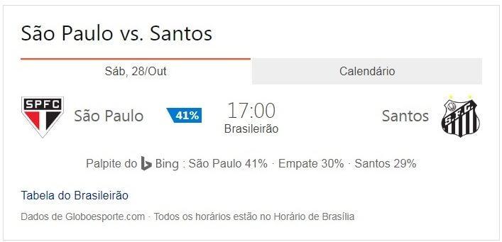 Bing41 - Bing desenvolve I.A capaz de prever resultado de lutas do UFC