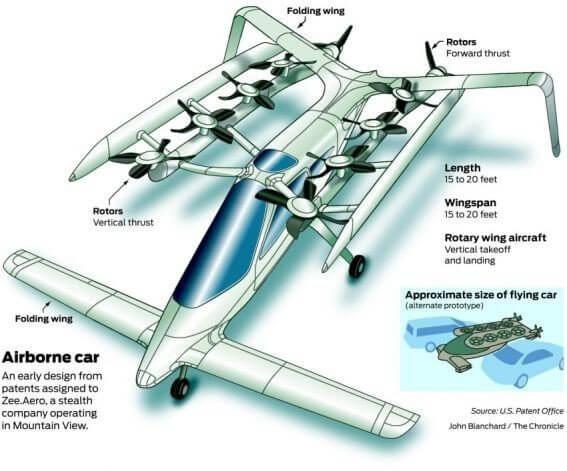 O futuro chegou: conheça 5 carros voadores que já estão em produção