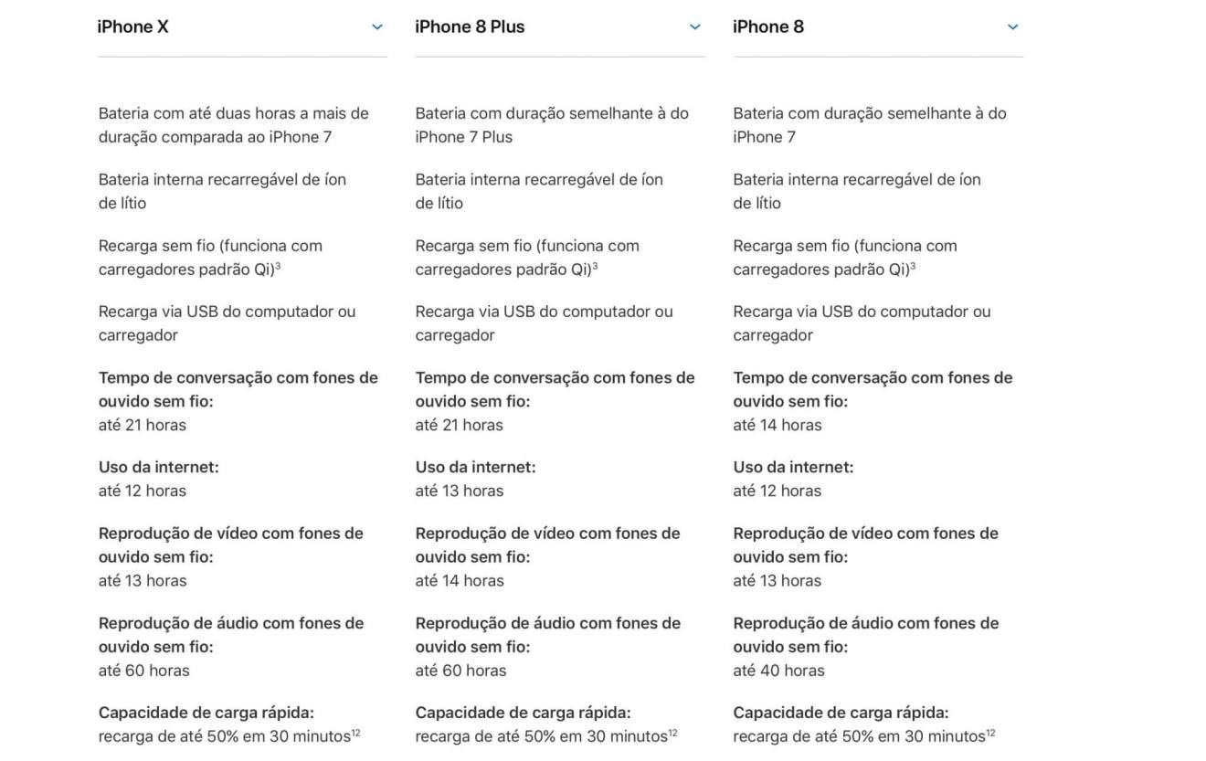 173B7470 FEA5 464C 8A07 AD0091931B69 - iPhone 8 Plus: 5 motivos para comprar