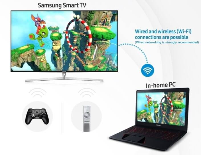 Steam Link main 1  f - Conheça as vantagens exclusivas das Smart TV's Gamer