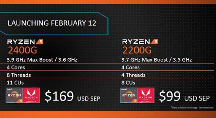 CES 2018: AMD anuncia segunda geração dos Ryzen e muito mais 5