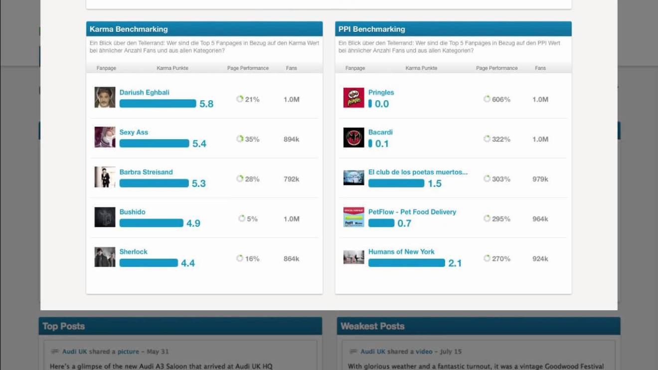 Confira algumas ferramentas grátis para monitorar suas redes sociais 8