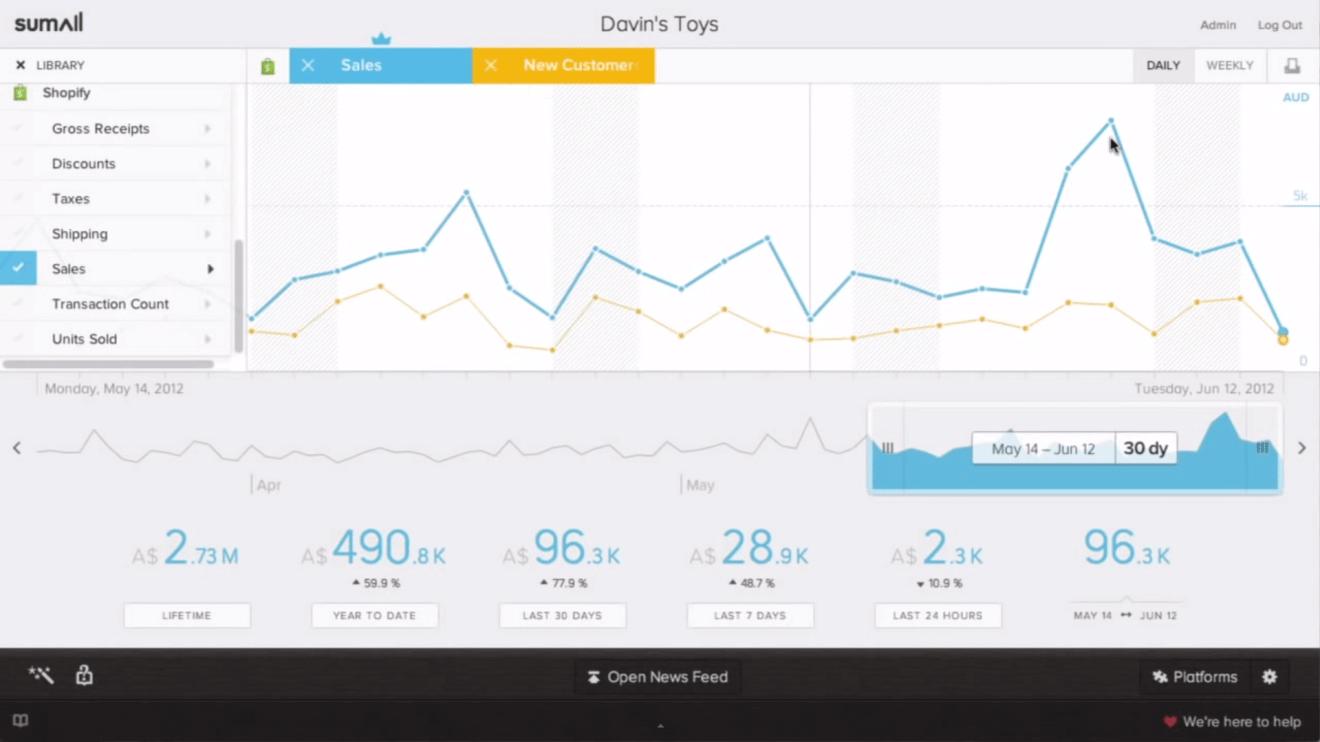 Confira algumas ferramentas grátis para monitorar suas redes sociais 6