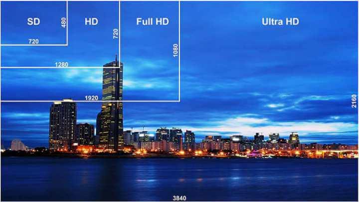 uhd resolucao 4k 1 720x405 - TV Full HD: qual é a distância recomendada para cada tela?